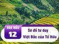 Sơ đồ tư duy Việt Bắc của Tố Hữu