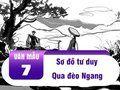 Sơ đồ tư duy Qua đèo Ngang - Bà Huyện Thanh Quan