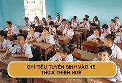 Chỉ tiêu tuyển sinh vào lớp 10 năm 2019 tại Thừa Thiên Huế