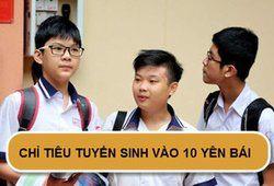 Chỉ tiêu tuyển sinh vào lớp 10 năm 2019 tại Yên Bái