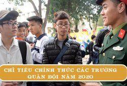 Chỉ tiêu chính thức các trường Quân đội năm 2020/2021