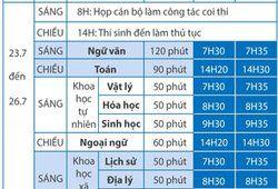 Thay đổi lần 1: Lịch thi THPT Quốc gia 2020 diễn ra cuối tháng 7