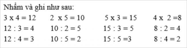 Giải bài tập toán lớp 3: Ôn tập các bảng chia trong sách giáo khoa