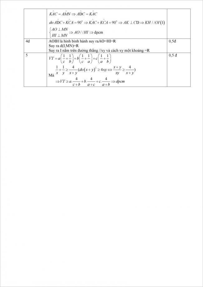 Đề thi thử vào lớp 10 môn toán trường THPT Hồng Hà 2018-2019
