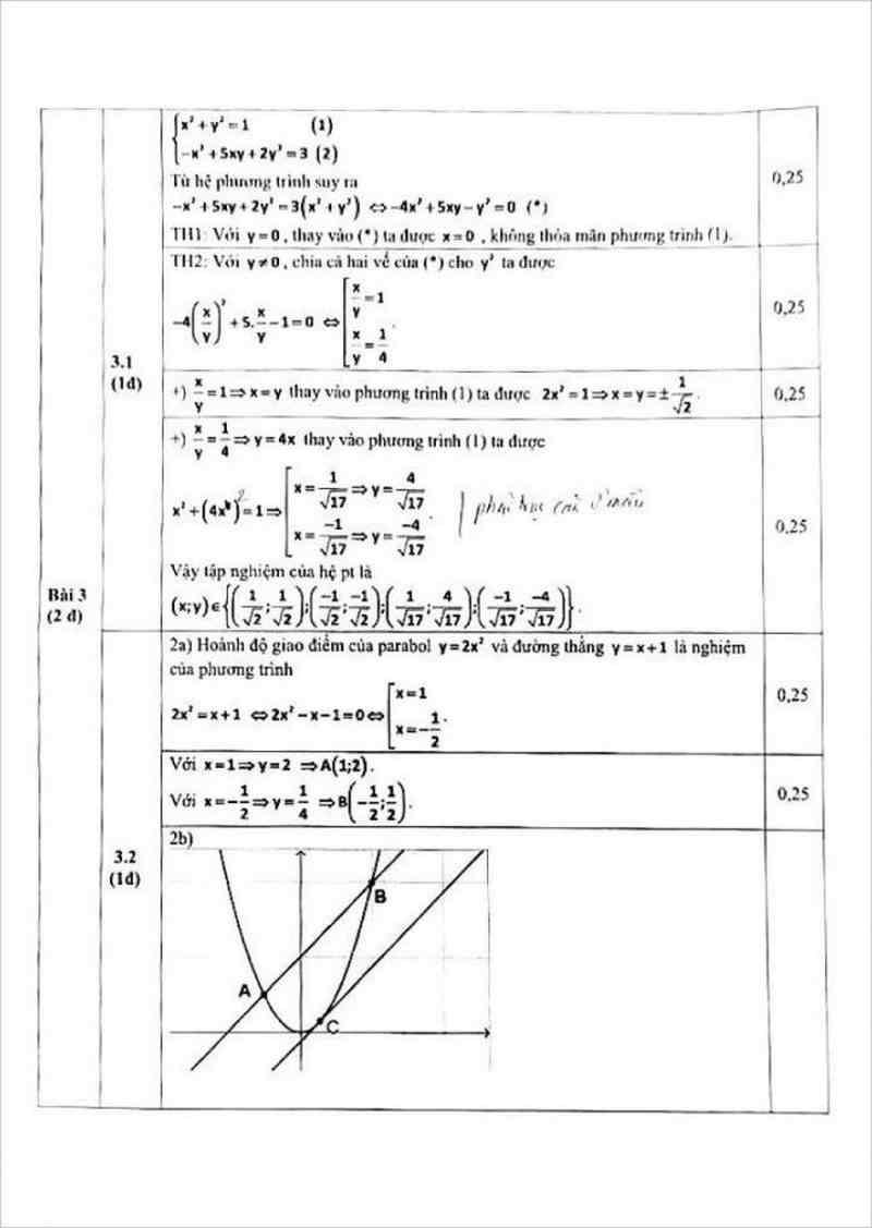Đề thi thử vào lớp 10 có kèm đáp án THPT Phan Huy chú 2018