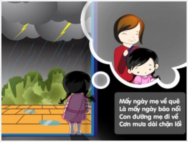 Hướng dẫn soạn bài tập đọc lớp 3 Mẹ vắng nhà ngày bão