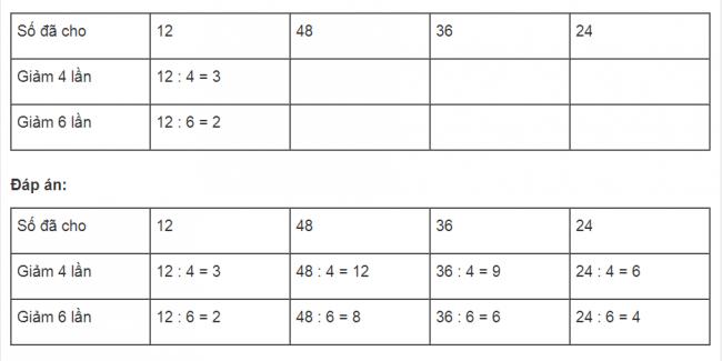 Giải bài tập giảm đi một số lần bài 1 trang 38 sách giáo khoa toán lớp 3