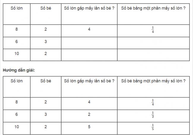 Giải bài tập toán lớp 3: So sánh số bé bằng một phần mấy số lớn bài1
