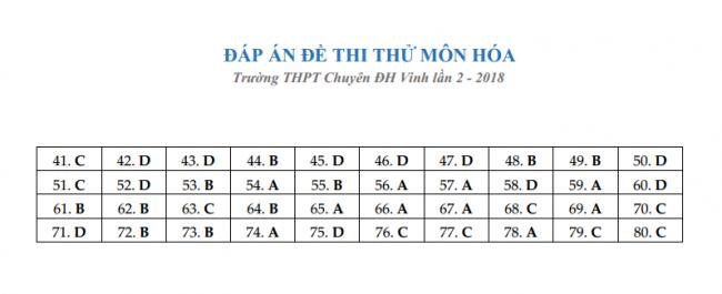 Đáp án đề thi thử môn Hóa trường THPT chuyên ĐH Vinh lần 2 – 2018