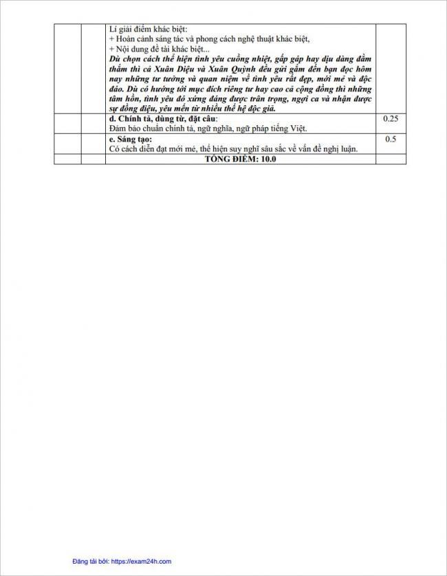 hướng dẫn giải đề văn thi thử THPT năm 2018 tỉnh Bắc Ninh (4)