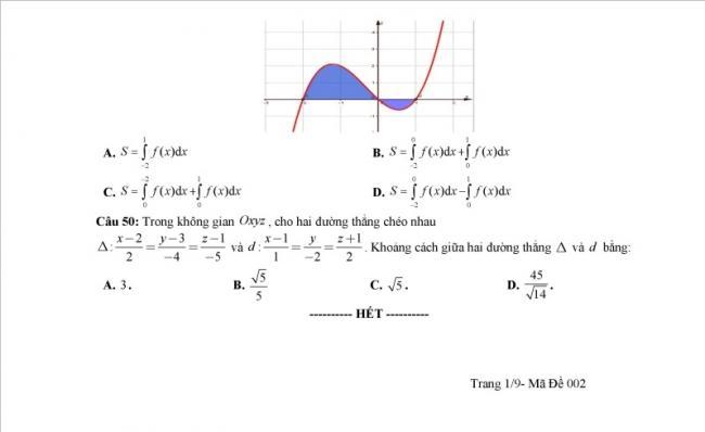 Đề thi thử THPT môn toán trường THPT Qùy Hợp 2 – Nghệ An 2018