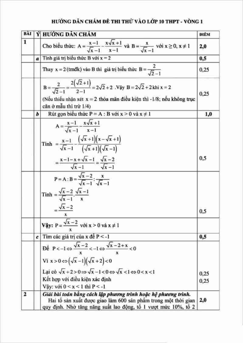 Đáp ánĐề thi thử vào lớp 10 môn Toán trường Giảng Võ - Ba Đình- 2017