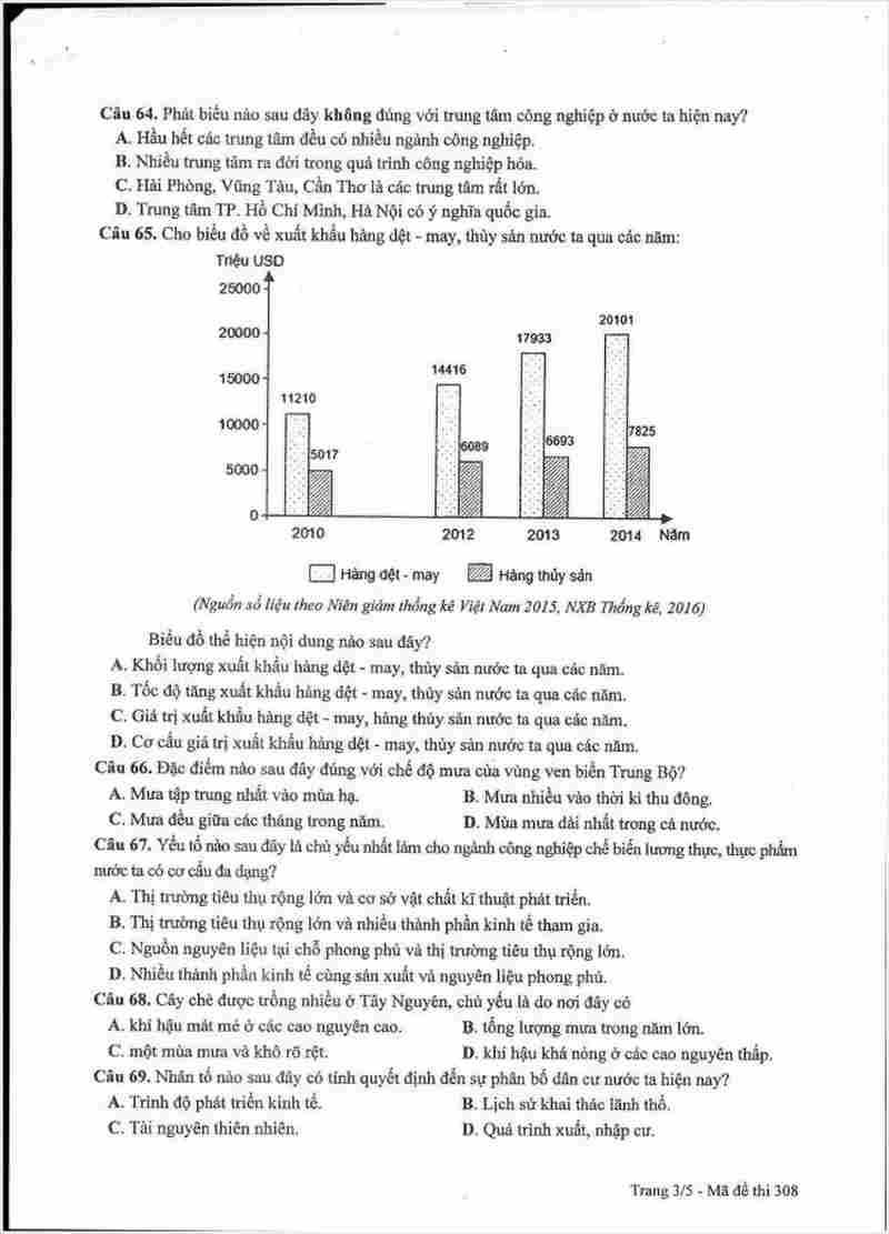 đề thi mã đề 308 môn địa kỳ thi THPTQG năm 2017 (3)
