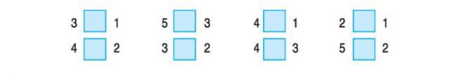 Bài 4 trang 20 sách giáo khoa Toán lớp 1
