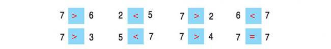 Đáp án bài 4 trang 29 sách giáo khoa