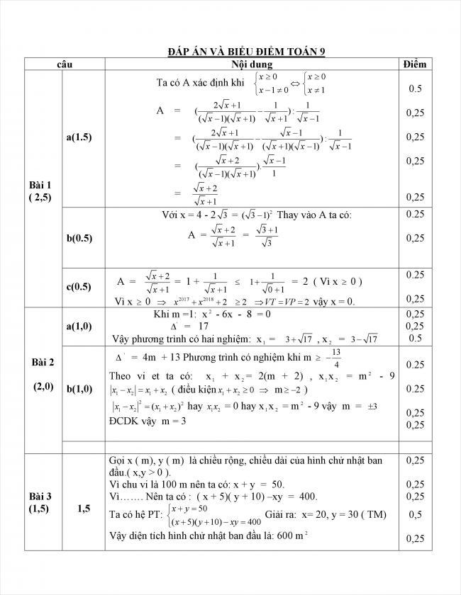 đáp án toán thi thử vào lớp 10 năm 2018 THCS Bạch Liêu (1)