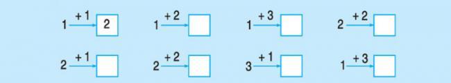 bài 2 trang 48 sách giáo khoa lớp 1
