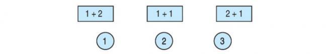 bài 3 trang 44 sách giáo khoa lớp 1