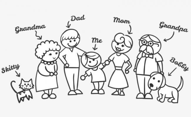 Các thành viên gia đình mình