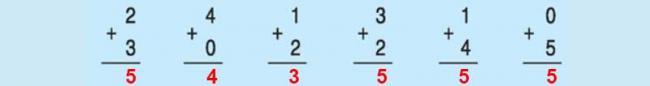 Đáp án bài 1 trang 53 sách giáo khoa lớp 1