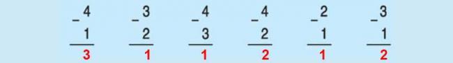 Đáp án bài 1 trang 57 sách giáo khoa lớp 1
