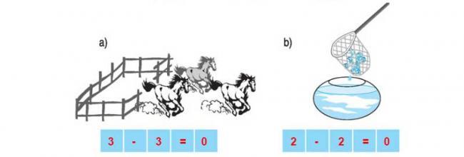 Đáp án bài 3 trang 61 sách giáo khoa toán lớp 1
