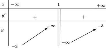 Bảng biến thiên câu a đáp án bài 2 trang 10 SGK giải tích 12 lời giải bài tập
