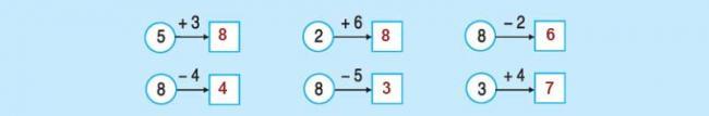 Đáp án bài 2 trang 75 sách giáo khoa toán lớp 1