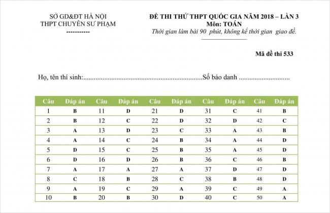 đáp án thi thử môn toán lần 3 THPT chuyên sư phạm Hà Nội