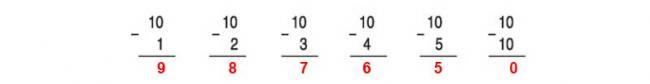 Đáp án câu a bài 1 trang 83 sách giáo khoa toán lớp 1