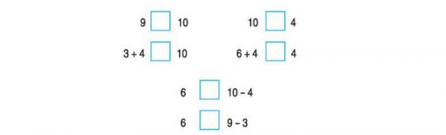 câu hoi bài 2 trang 83 SGK toán lớp 1
