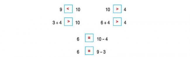 Đáp án bài 2 trang 83 SGK toán lớp 1