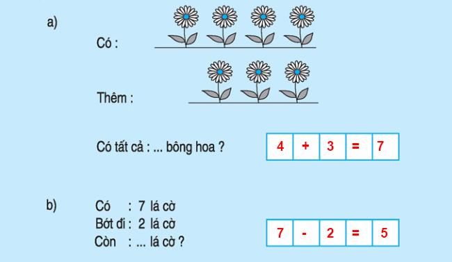 Đáp án bài 3 trang 90 SGK toán lớp 1