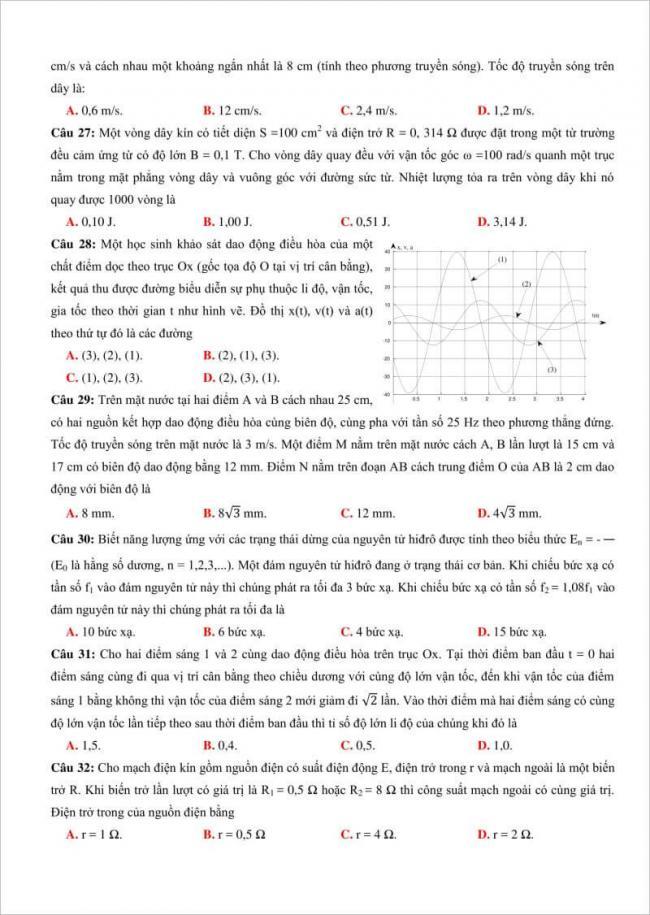 câu 27 đến 32 trang 4 đề lý thi thử thpt chuyên đh vinh