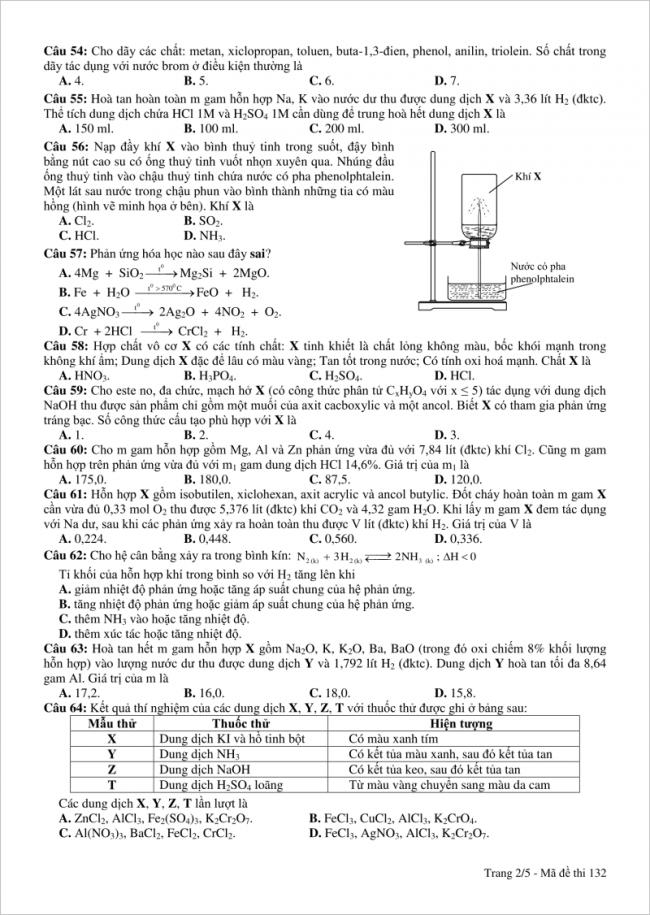 từ câu 54 đến 64 trang 2 đề hóa chuyên đh vinh