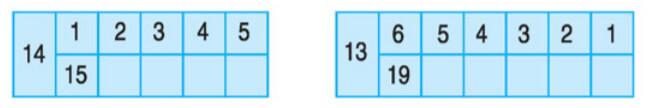 Câu hỏi bài 3 trang 108 sgk toán lớp 1