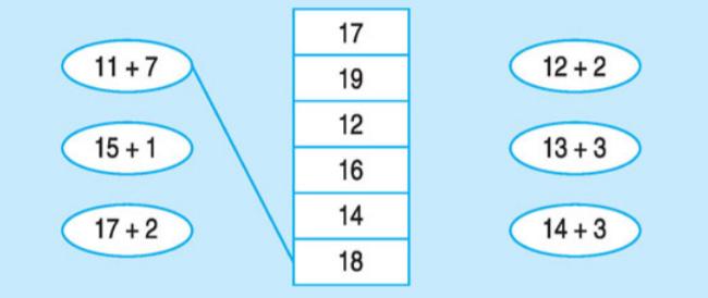 Câu hỏi bài 4 trang 109 sgk toán lớp 1