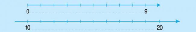 Câu hỏi bài 1 trang 114 sgk toán lớp 1