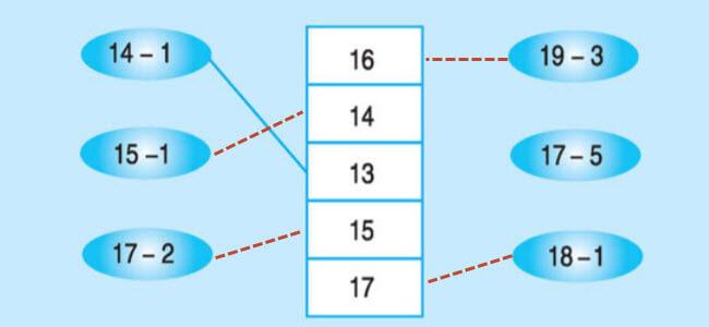 Đáp án bài 4 trang 111 sgk toán lớp 1