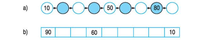 Câu hỏi bài 1 trang 127 SGK Toán lớp 1