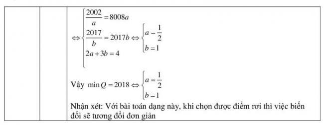 Đáp án môn Toán vào lớp 10 năm học 2017 - 2018 tỉnh Bắc Giang trang 4