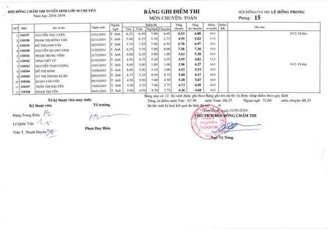 Điểm thi lớp 10 chuyên toán THPT Lê Hồng Phong - NĐ 2018 trang 5
