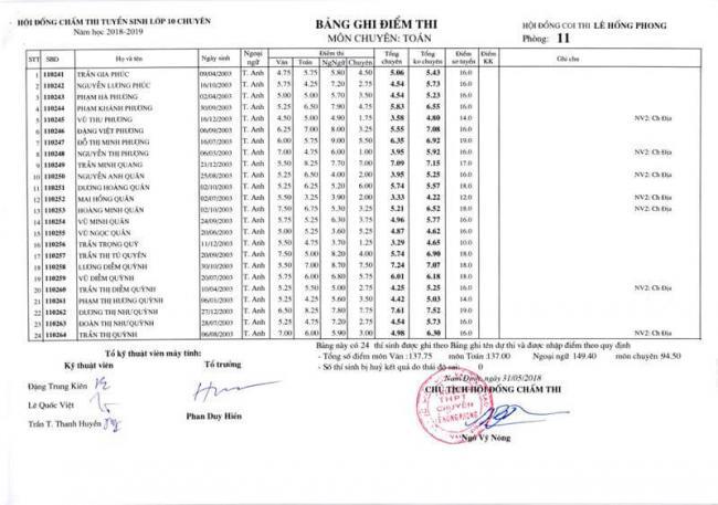Điểm thi lớp 10 chuyên toán THPT Lê Hồng Phong - NĐ 2018 trang 7