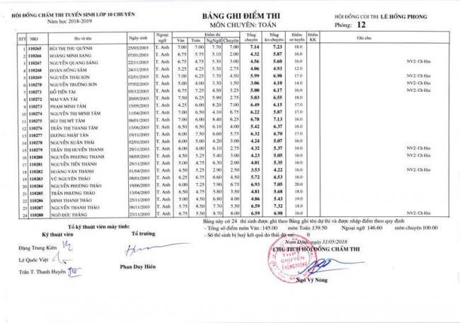 Điểm thi lớp 10 chuyên toán THPT Lê Hồng Phong - NĐ 2018 trang 8