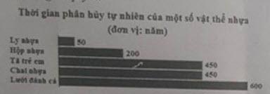 Đáp án đề thi Văn vào lớp 10 TP Hồ Chí Minh 2018 1