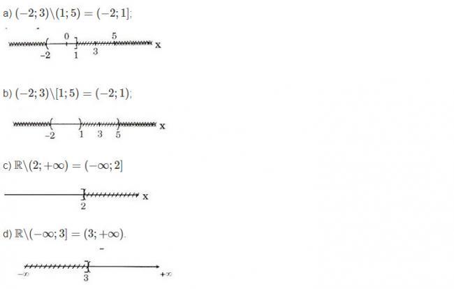 đáp án giải bài 3 trang 18 sgk Đại số 10
