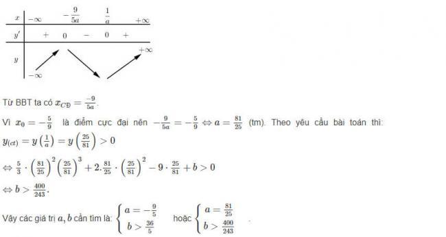 Đáp án bài 5 trang 18 sgk giải tích lớp 12 phần 2