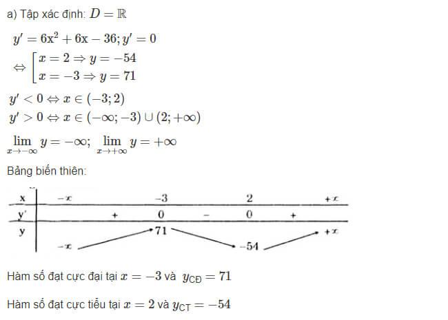 Đáp án câu a bài1 trang 18 sgk giải tích lớp 12