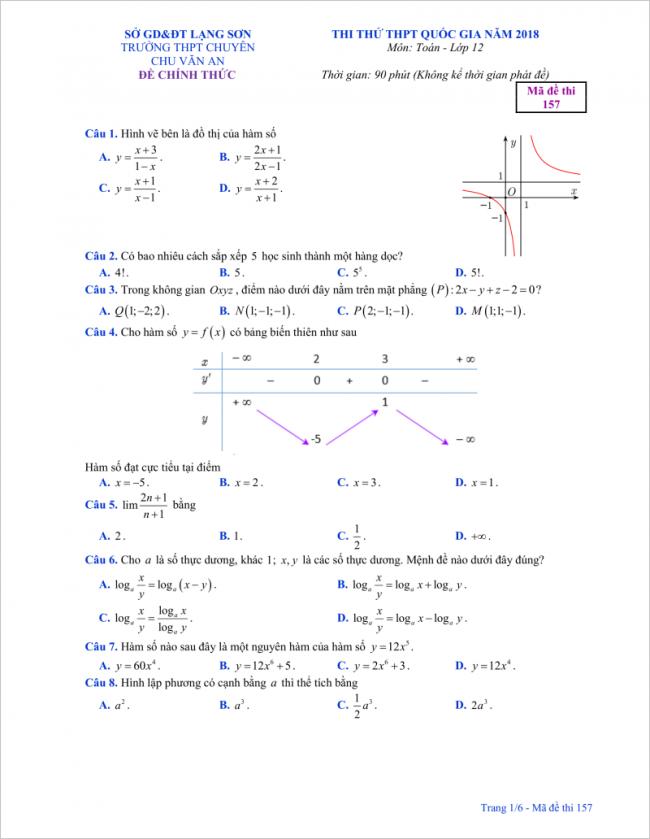 trang 1 câu 1-8 đề thi thử toán thpt chu văn an 2018