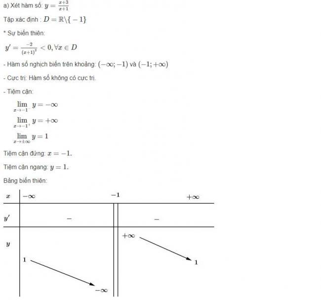 Đáp án bài 11 trang 46 sgk giải tích lớp 12 phần 1